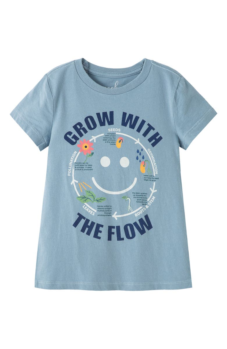 PEEK AREN'T YOU CURIOUS Grow with the Flow Graphic Tee, Main, color, AQUA